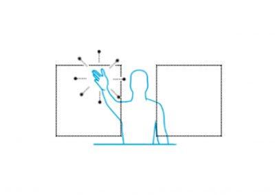 Eignungsuntersuchung von 2D und 3D Gesten für Kollaboration